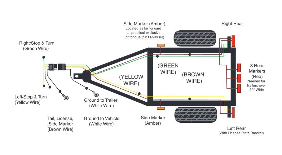 trailer wiring diagram wiring diagrams for trailers wiring diagram further trailer light wiring color code as well semi