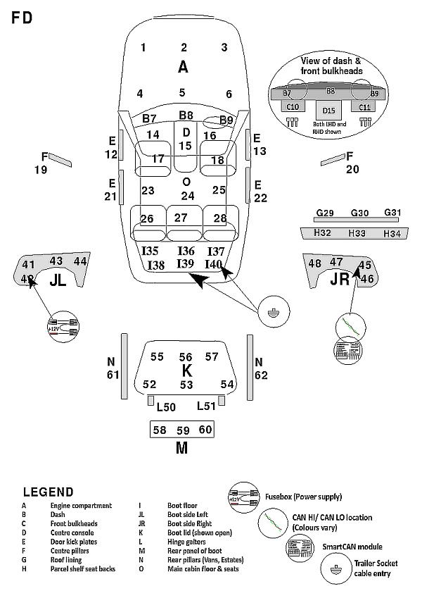 wiring diagram mondeo towbar wiring diagrams mondeo mk4 wiring diagram pdf mondeo wiring diagram