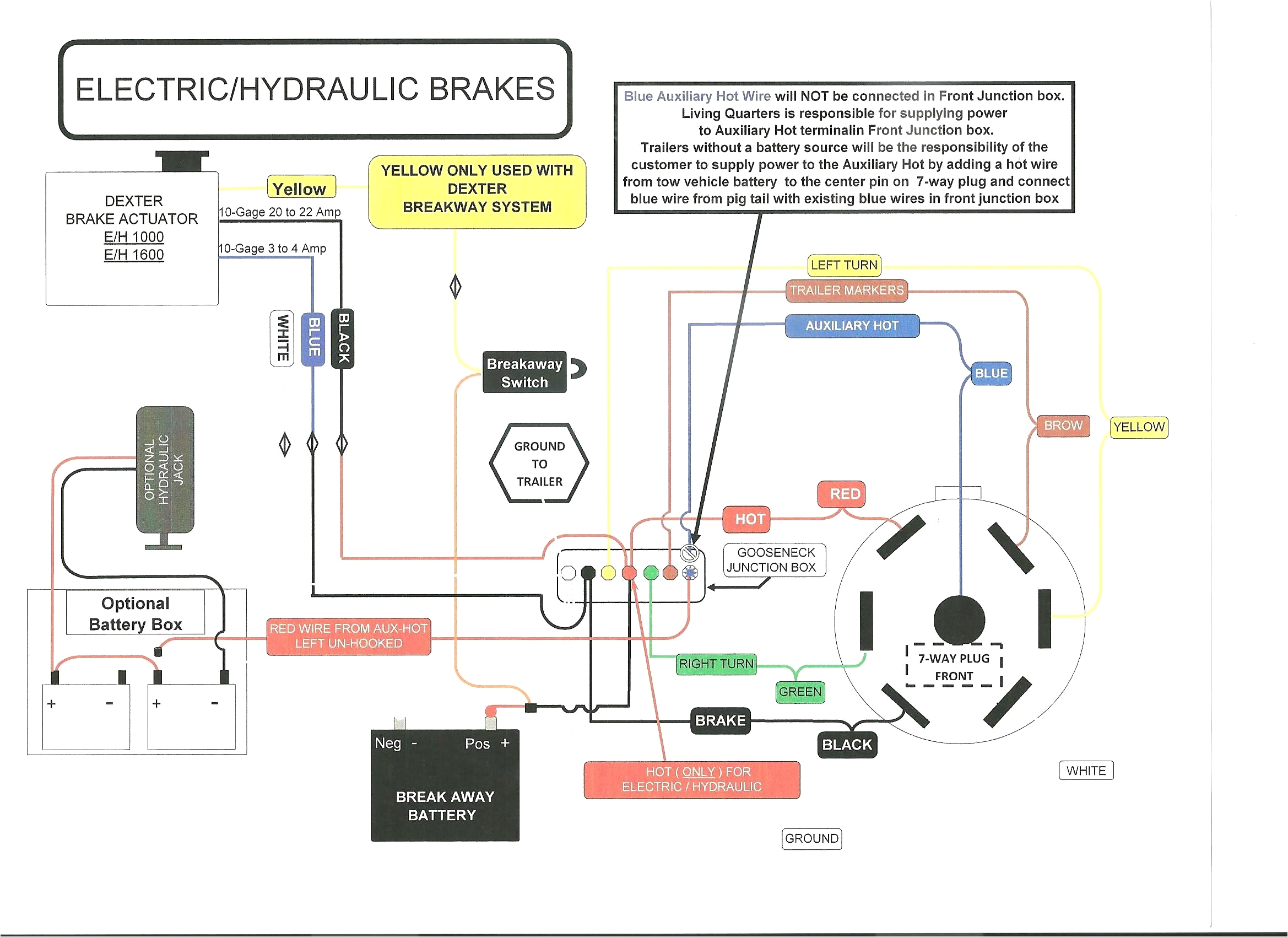 chaparral rv wiring diagram wiring diagrams konsult aerolite rv wiring diagram