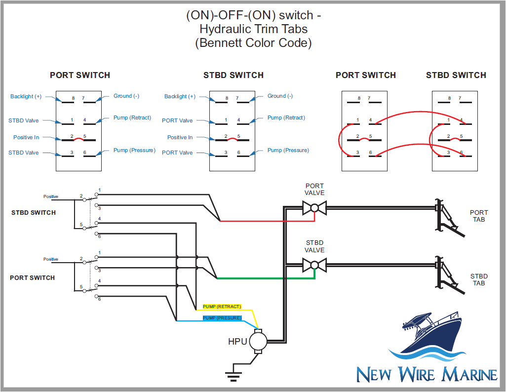 trim switch wiring diagram wiring diagramhow to wire a rocker switch diagram wiring diagram for you