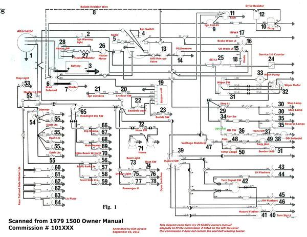 1974 tr6 wiring diagram wiring diagram 1974 tr6 wiring diagram