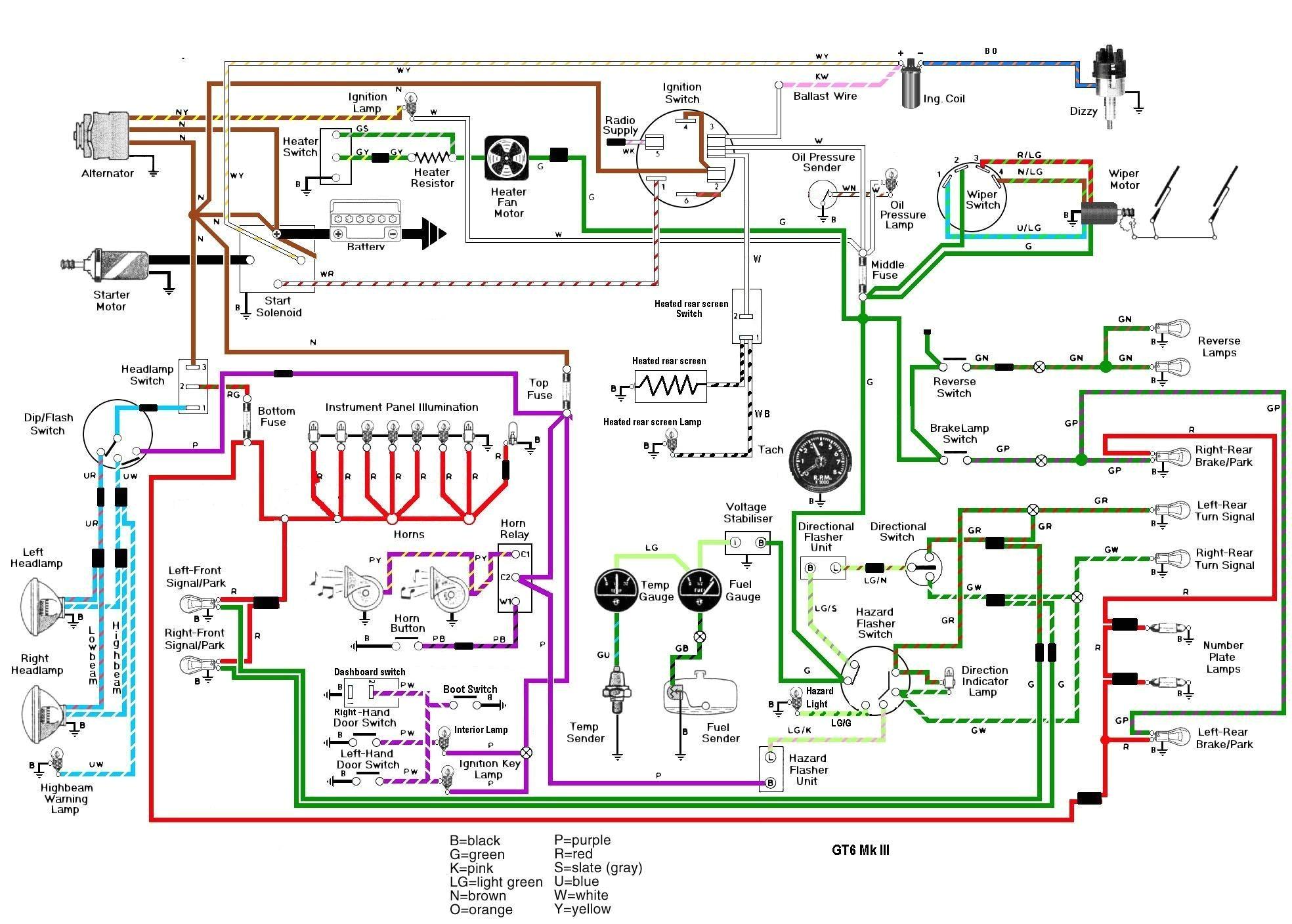 tr6 wiring diagram wiring diagram 76 triumph tr6 wiring diagram