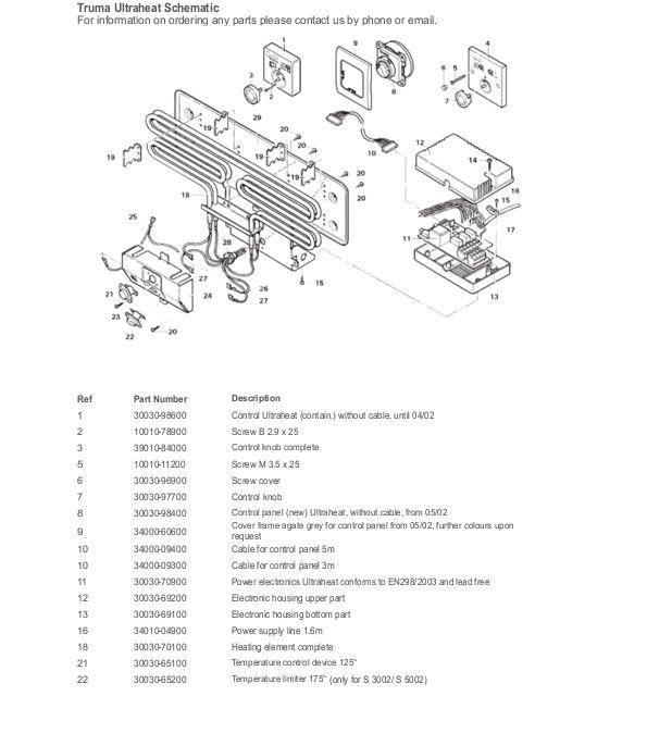 truma ultraheat wiring diagram fresh truma ultraheat spare parts