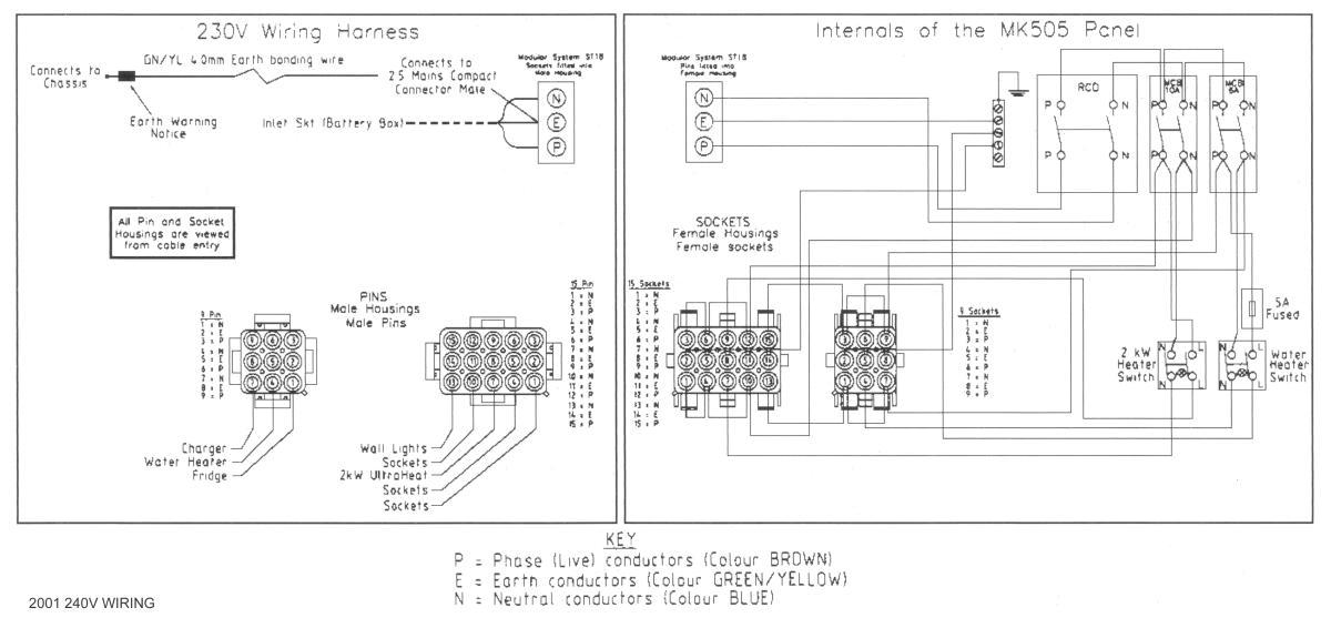 truma ultraheat wiring diagram best of caravan wiring diagram 240v vehicle wiring diagrams