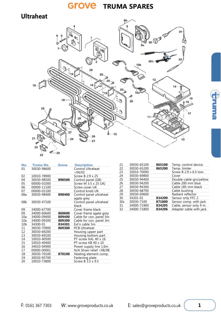 Truma Ultraheat Wiring Diagram Truma Ultraheat Wiring Diagram Best Of Bojler Truma Diagnostika