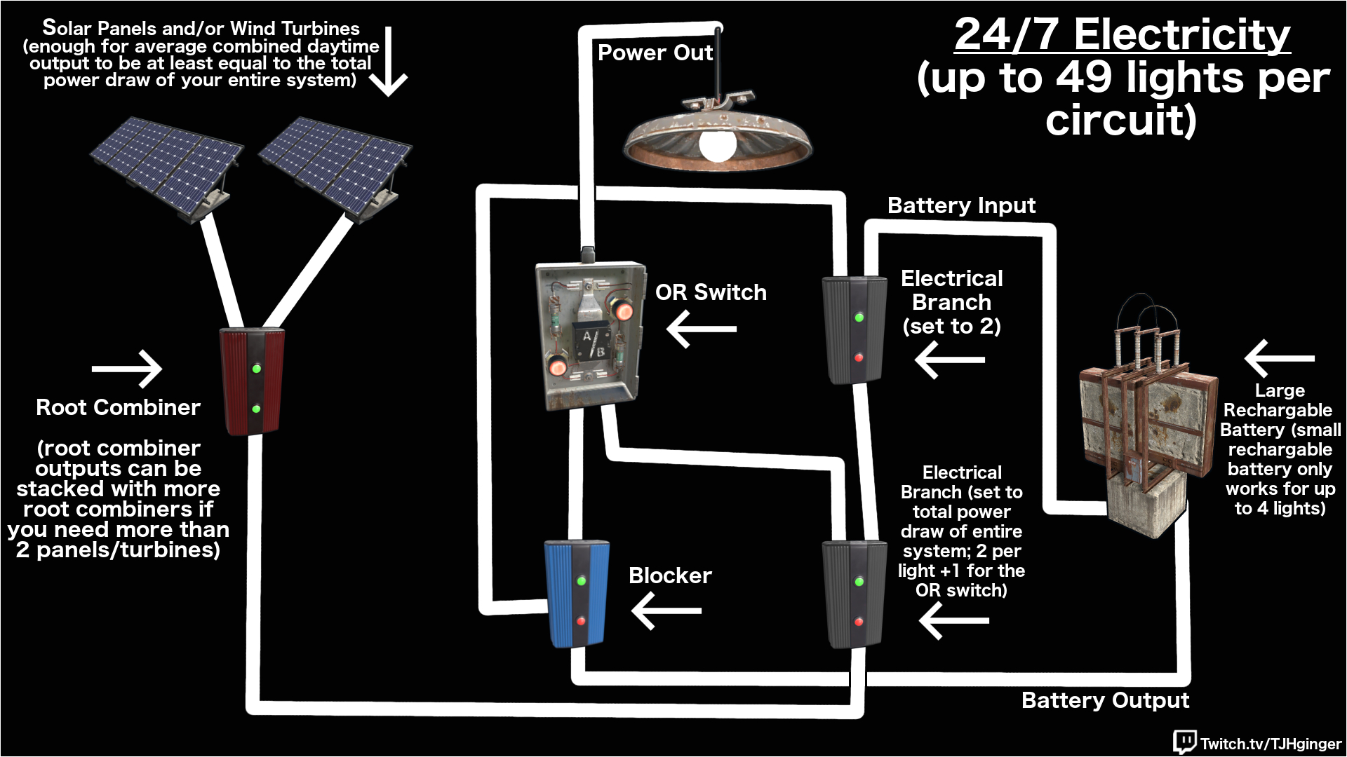 imagehow to run lights 24 7 with no flickering
