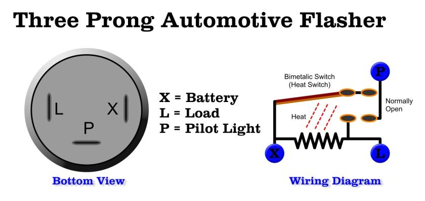 signal flasher wiring diagram wiring diagram papersignal flasher wiring diagram 8 automotive flashers gtsparkplugscommon 3 terminal flasher