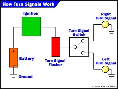 turn signal wiring jpg