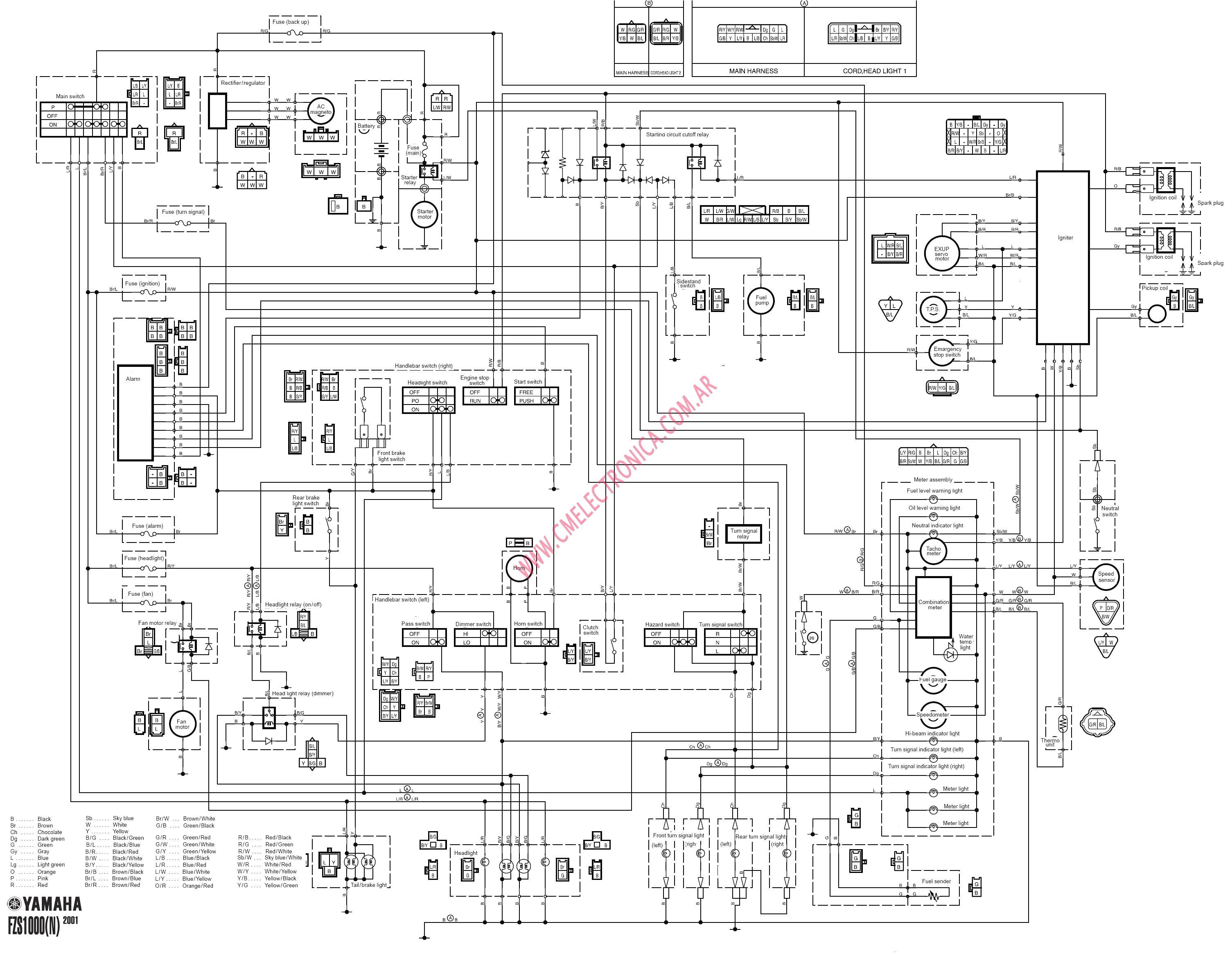 Turn Signal Wiring Diagram Harley Turn Signal Wiring Diagram Awesome Badlands Turn Signal