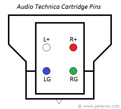 audio technica headshell and cartridge wiringcartridge wiring pinout