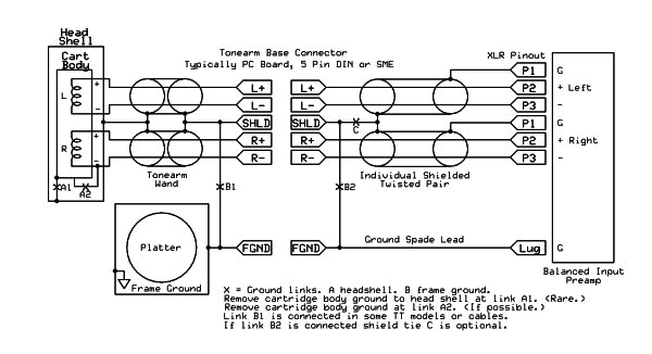 balanced wiring from din vinyl enginetone arm wiring diagram for the flat balanced input phono preamplifier
