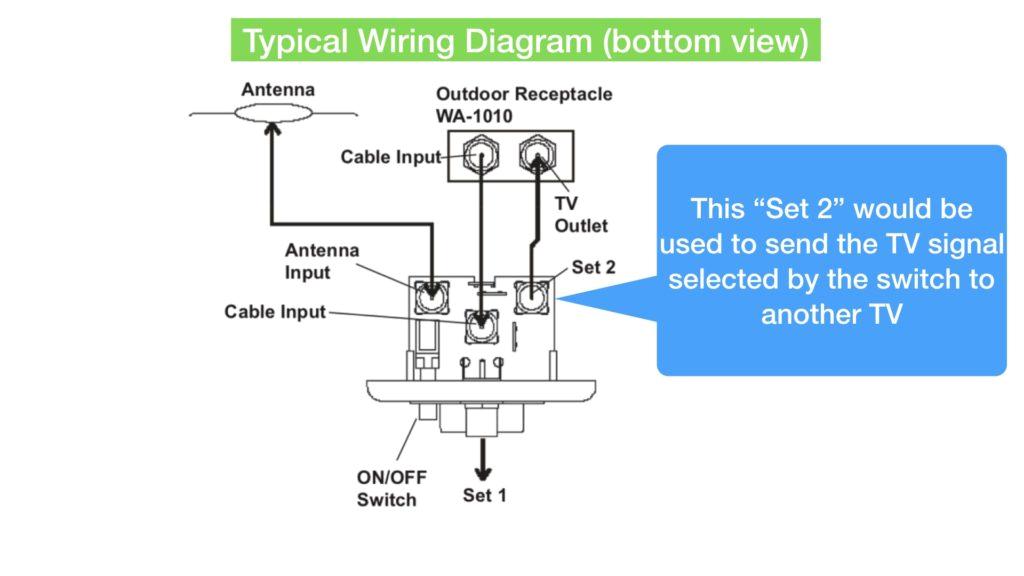 rv tv wiring diagrams wiring diagram datasource rv tv wiring diagrams manual e book forest river