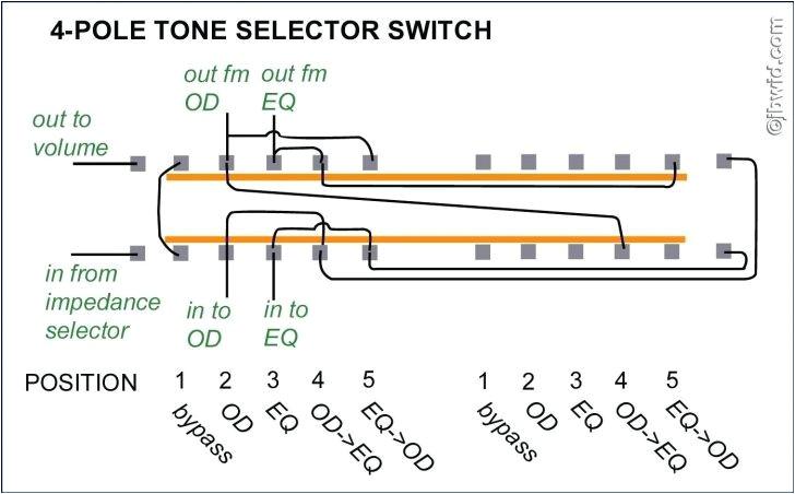 hsh wiring diagram beautiful strat wiring diagram 5 way switch inspirational hsh wiring diagram 5
