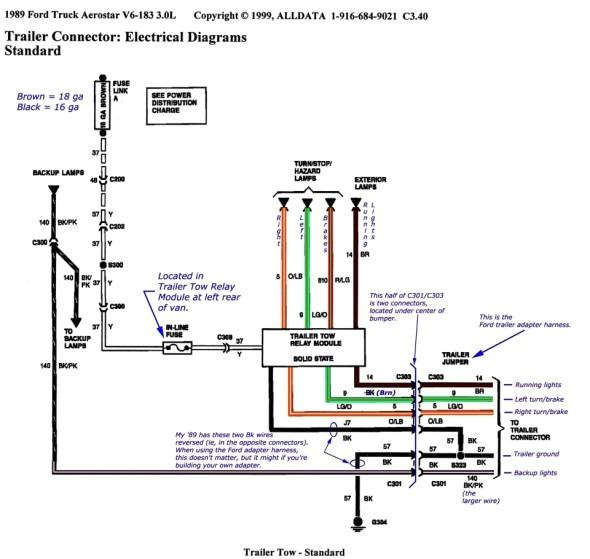 u haul wiring diagram u haul trailer brake controller wiring diagram