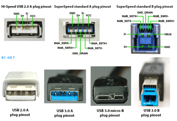 usb 3 0 cable wiring diagramusb 3 wiring diagram 2