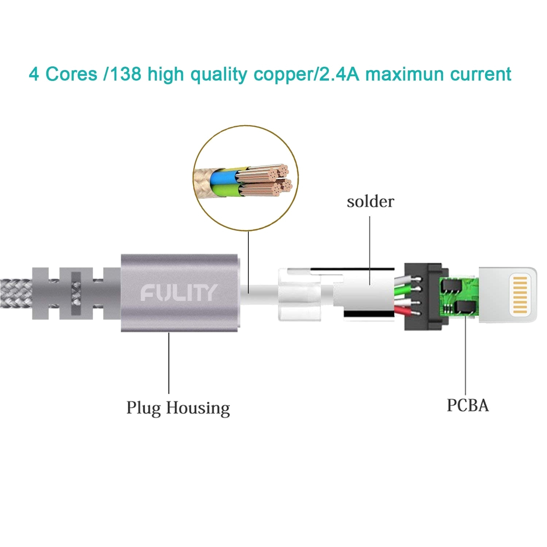 iphone cord wire diagram wiring diagram mega iphone data cable wire diagram iphone cable wire diagram