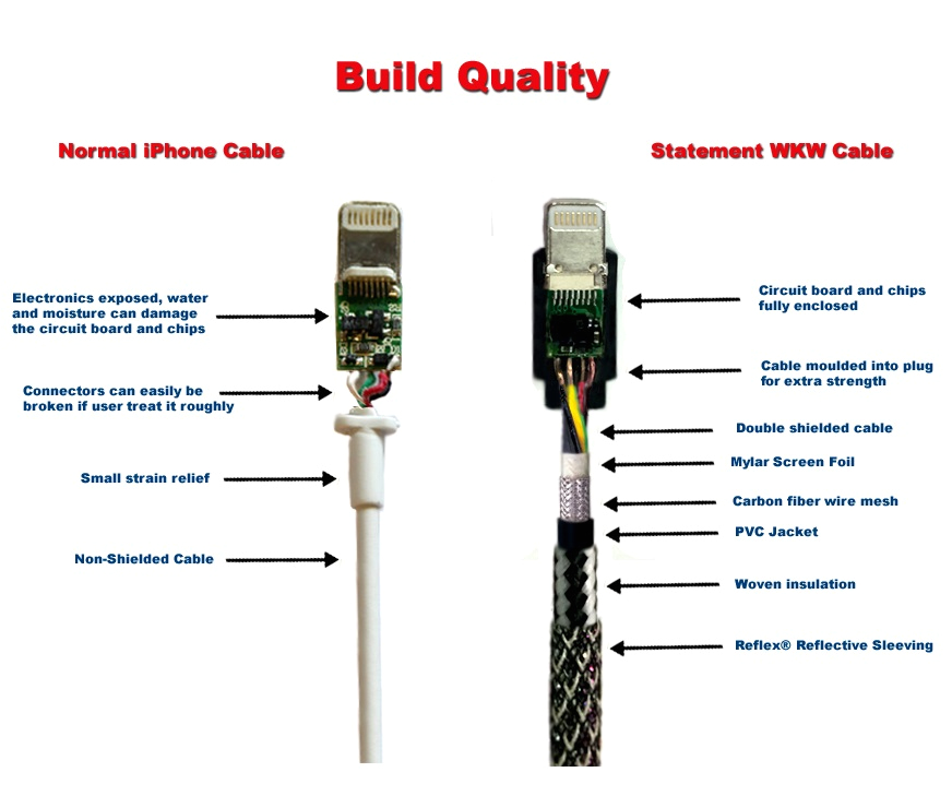 iphone cable wire diagram wiring diagram can iphone charger pinout diagram iphone cable wiring diagram my