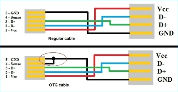iphone 5 charger wiring diagram wiring diagrams active iphone 5 cord wiring diagram wiring diagrams iphone