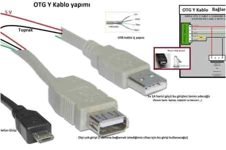 Usb Extension Cable Wiring Diagram Otg Usb Cable Wiring Diagram Usb to Rs232 Cable Wiring Diagram Usb