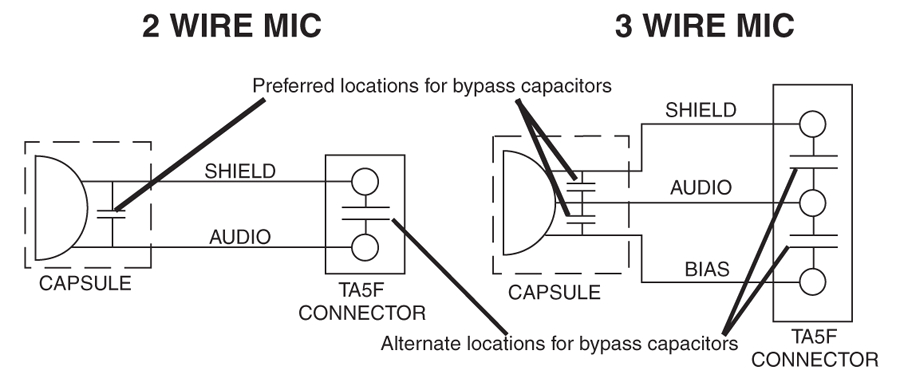 microphone rf bypassing