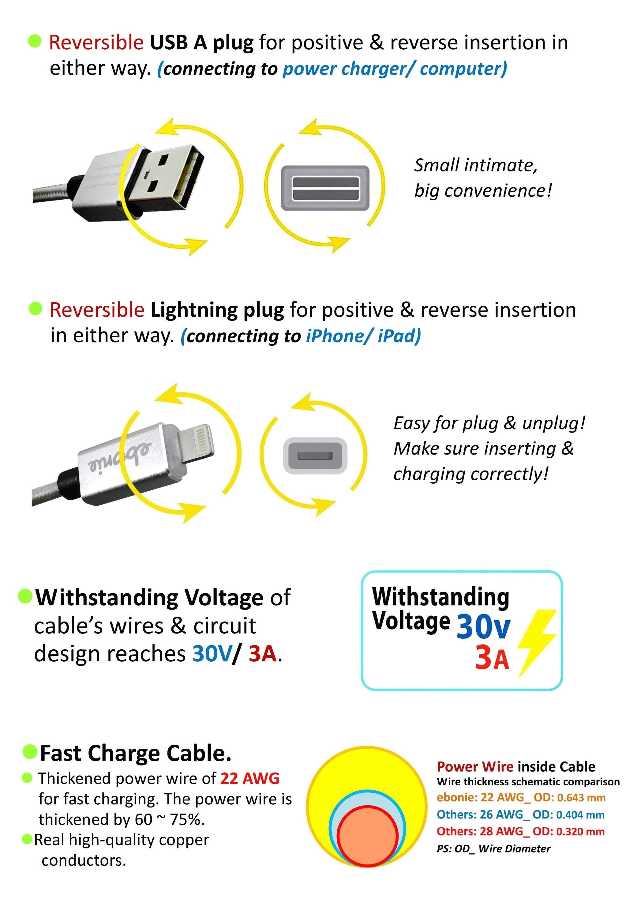 iphone usb wiring diagram wiring diagram for you lightning cable