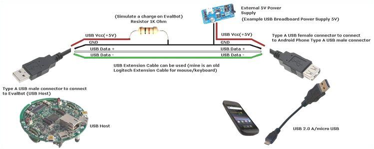 usb 2 0 wiring schematic wiring diagram usedusb 2 0 cable wiring diagram wiring diagram for