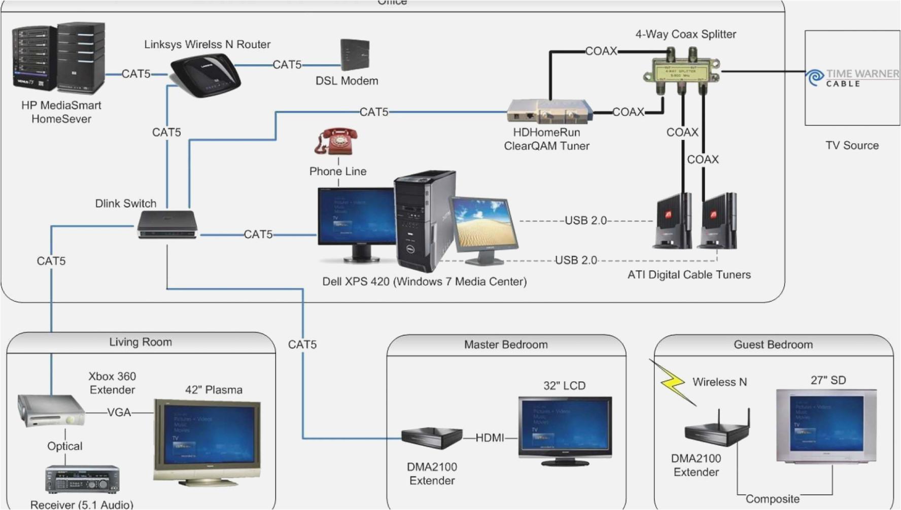 uverse wiring diagram wiring diagram datasource u verse setup diagram