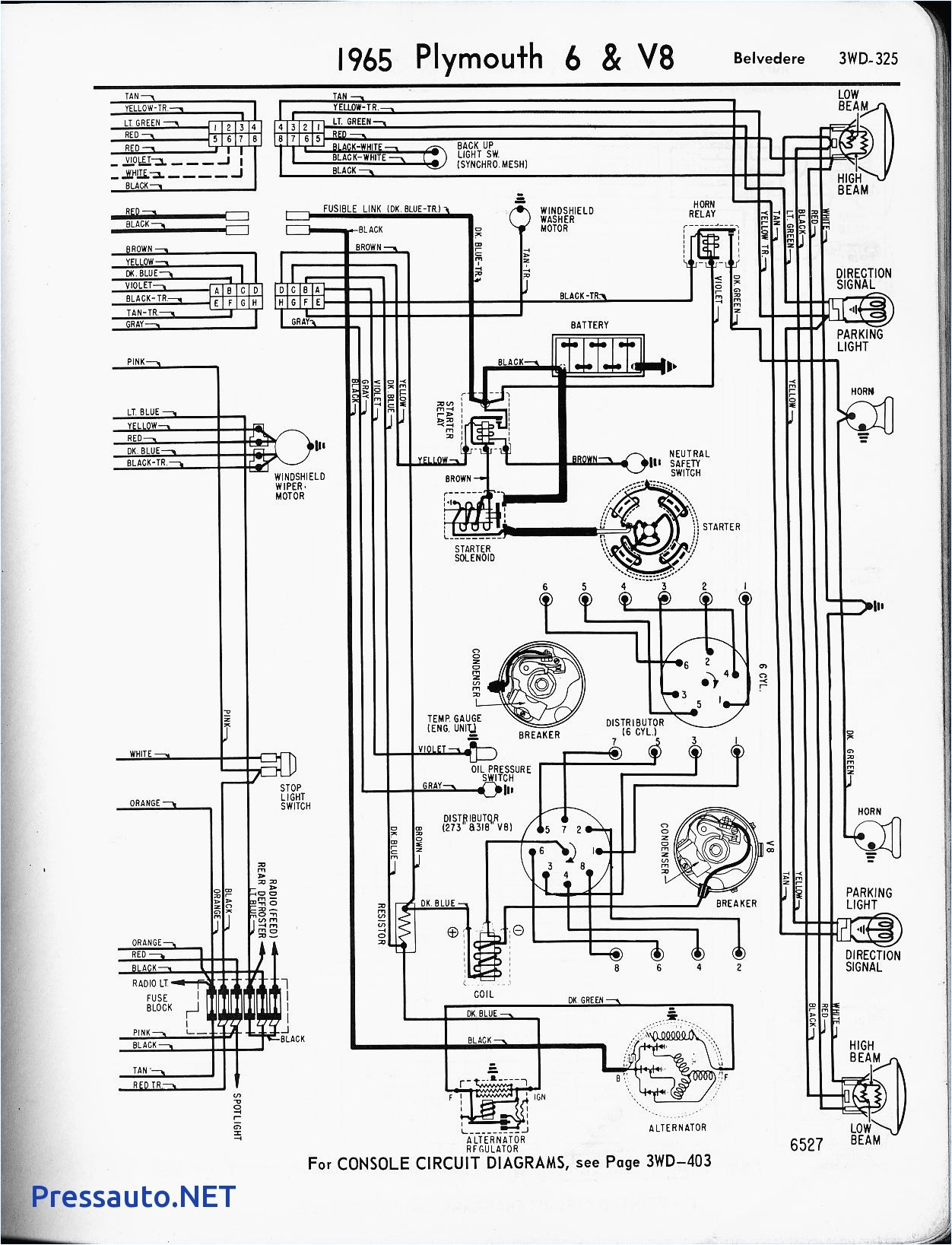 vintage air trinary switch wiring diagram beautiful vintage air trinary switch wiring diagram rate diagram vintage air