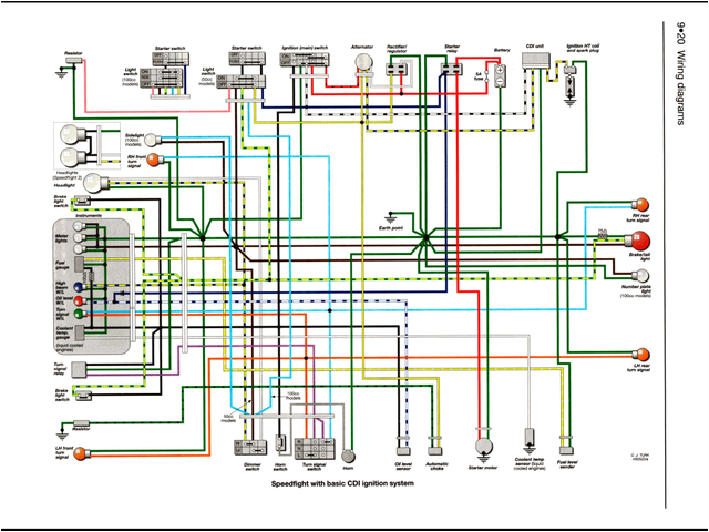 tao scooter wiring diagram wiring diagram show vip 50cc scooter wiring diagram