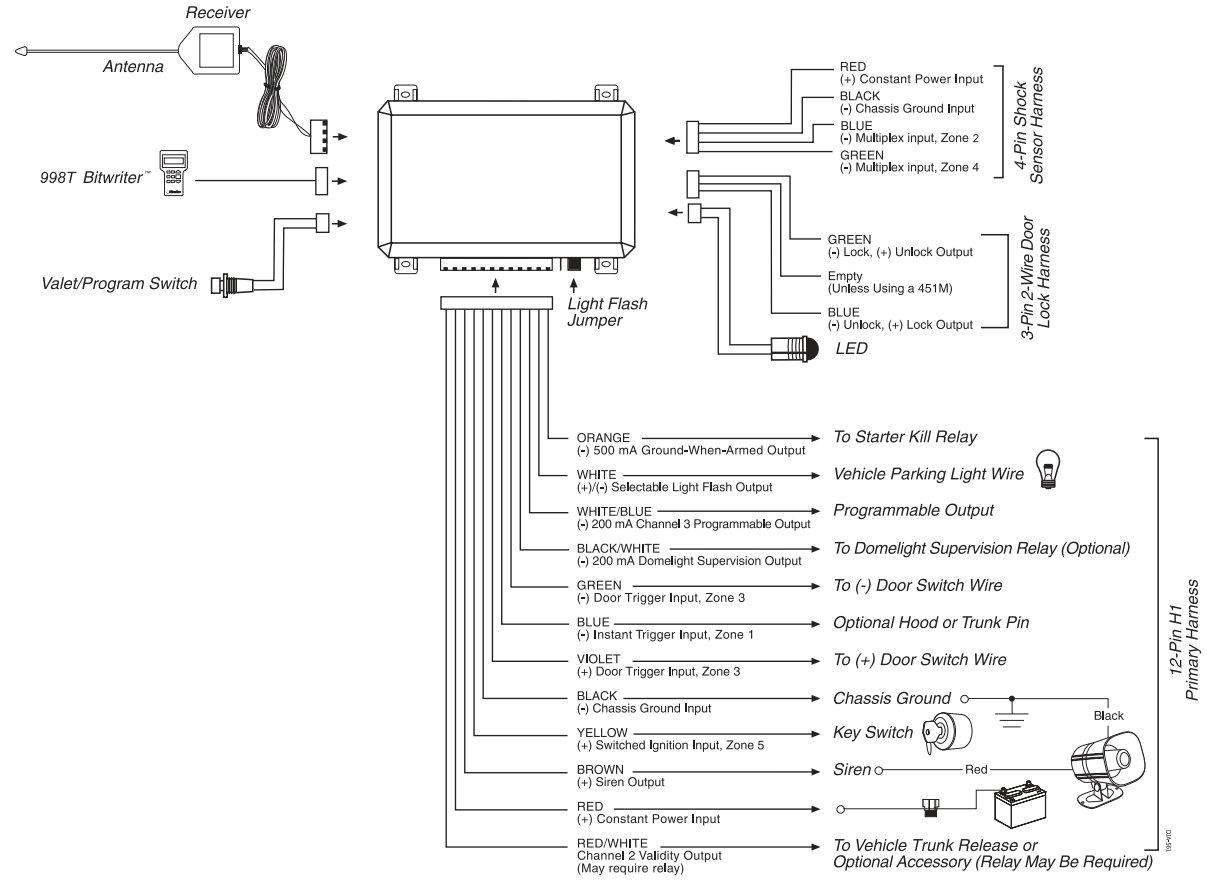 viper alarm wiring diagram wiring diagram expertviper alarm wiring diagram