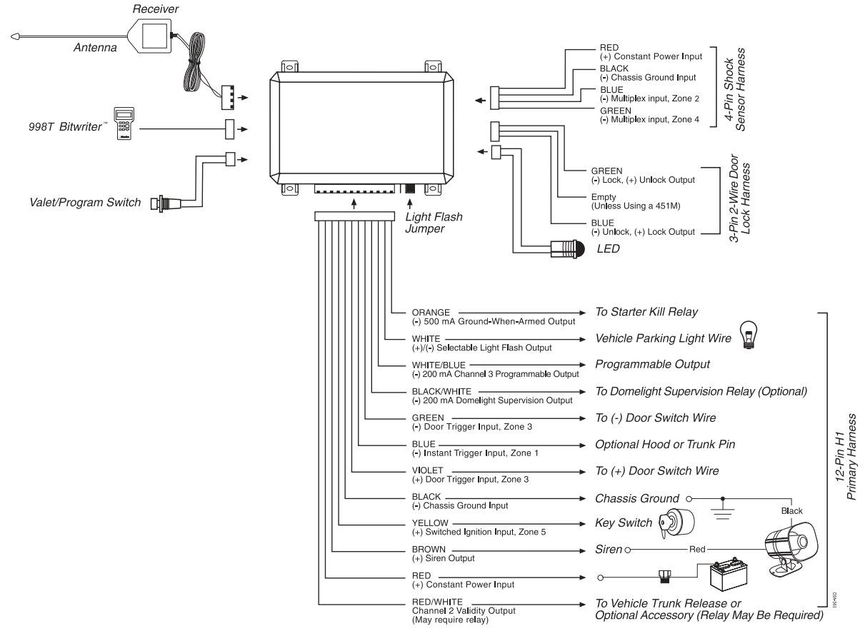 viper antenna wiring diagram wiring diagram paper viper 4105v wiring diagram viper car alarm wiring diagram