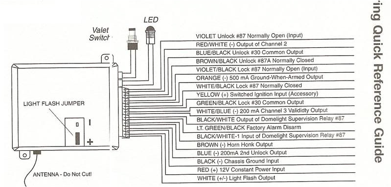 viper car alarm wiring diagram wiring diagram img viper model 300 wiring diagram viper 300 wiring diagram