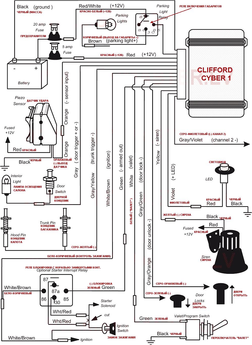 car alarm wiring diagrams free wiring diagram mega car alarm wire diagram alarm wire diagram