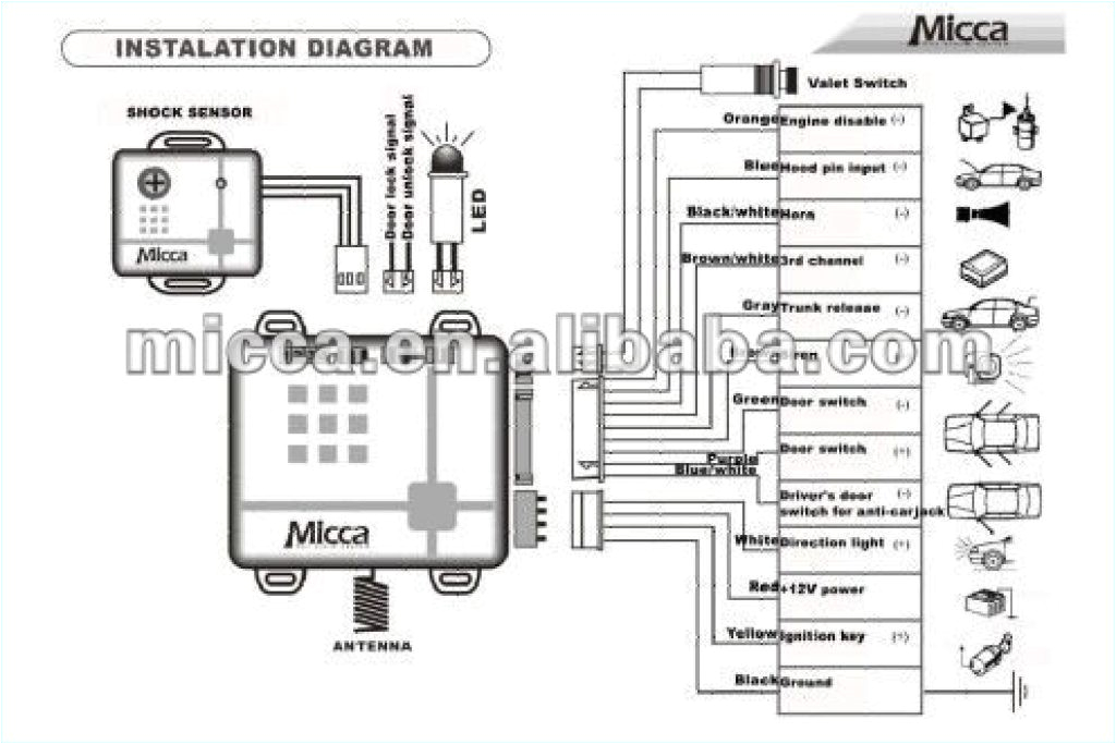 Vision Car Alarm Wiring Diagram Alarm Wire Diagram Wiring Diagrams
