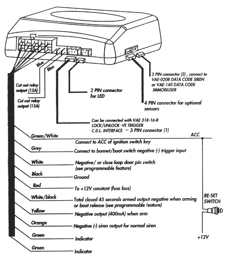 wiring diagram of car alarm wiring diagram car alarm wiring colors