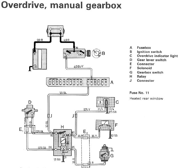 volvo 850 wiring diagram lovely fuse box 1996 volvo 850 electrical 1990 volvo 240 wiring manual
