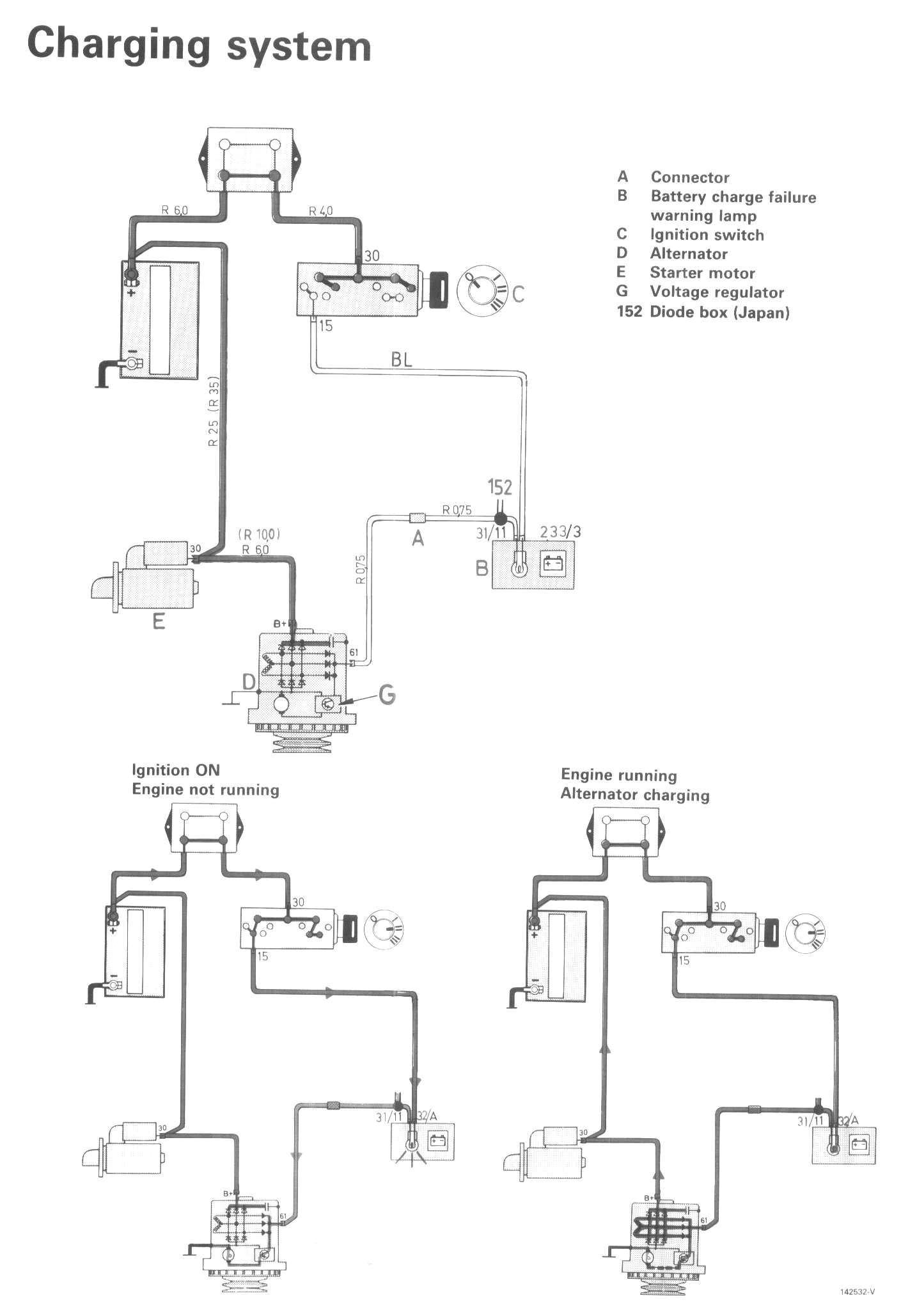 volvo 240 wiring diagram 1990 wiring diagram advance 1990 volvo 240 wiring manual wiring diagrams wni