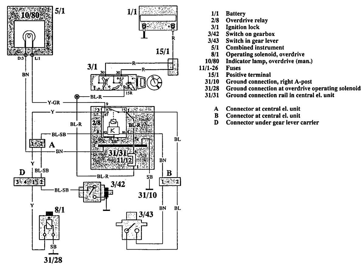 wrg 8228 volvo 740 gl wiring diagram 1992 volvo 940 gla c wiring diagram