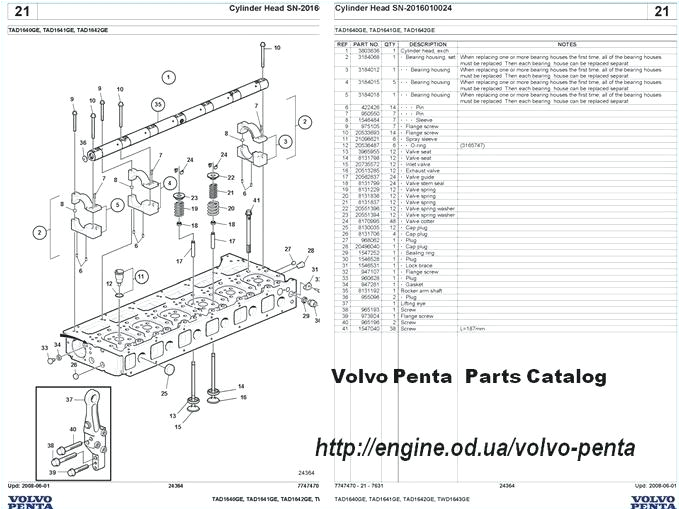 volvo 850 speaker wiring wiring diagram repair guides