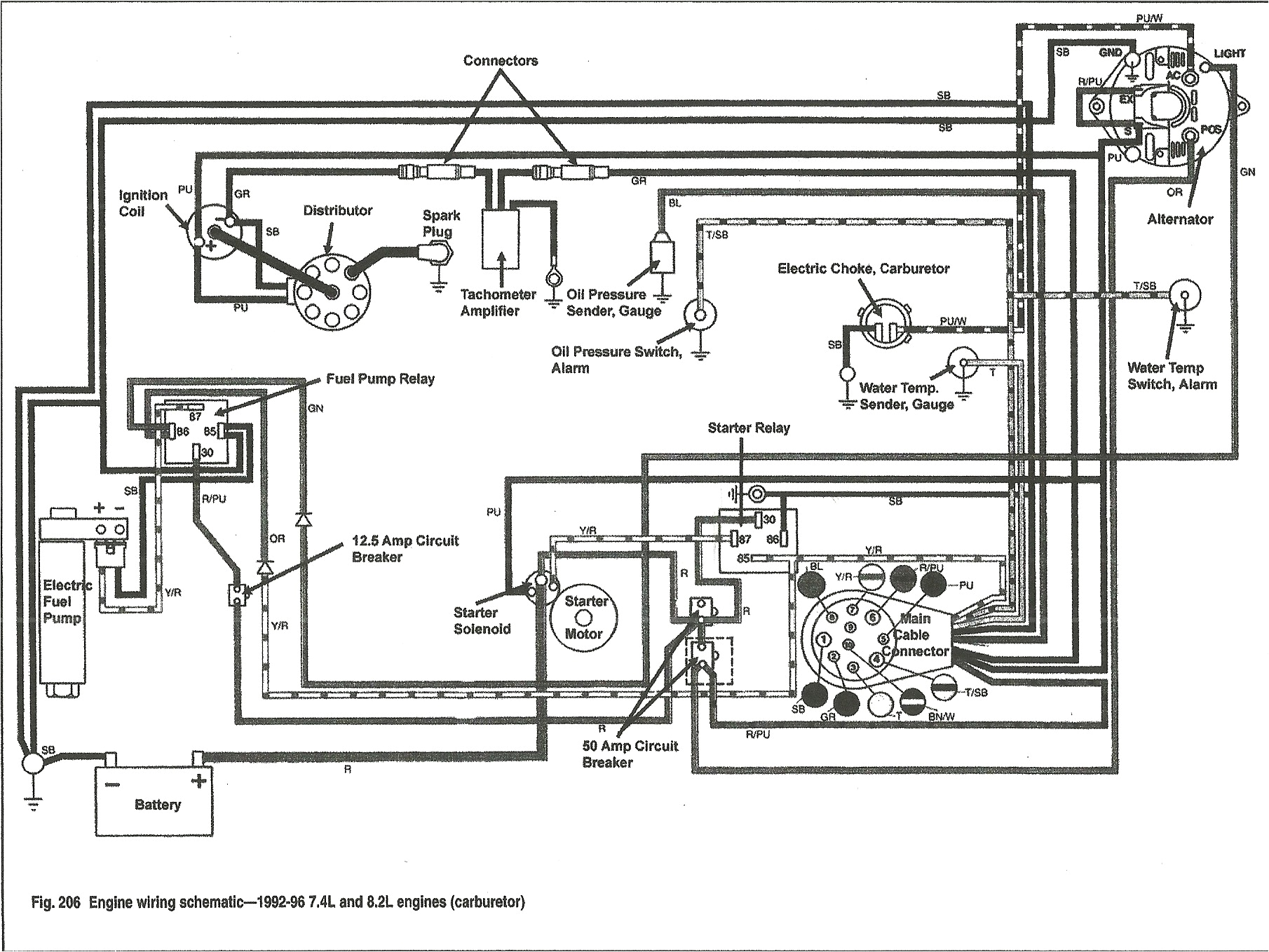 volvo evc wiring diagram wiring diagram rows volvo penta wiring harness diagram