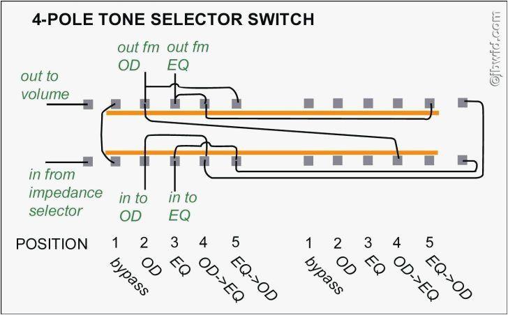 Volvo Penta Instrument Panel Wiring Diagram Volvo Penta Instrument Panel Wiring Diagram New Rotary Switch 50 Amp