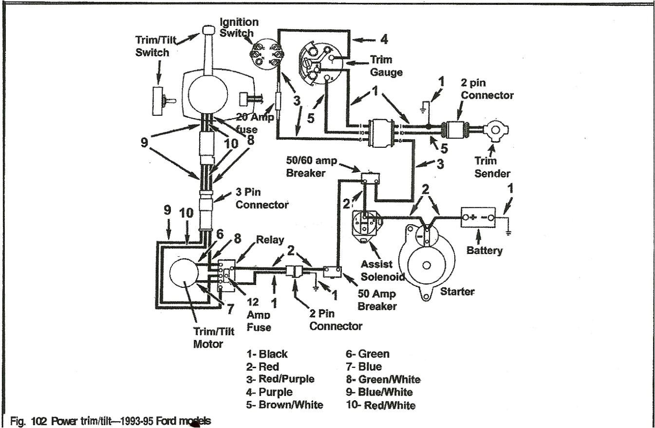 volvo penta marine wiring universal wiring diagram volvo penta wiring harness diagram