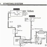 volvo s60 wiring diagram beautiful how to change fuel filter in volvo 2 0d ford 2