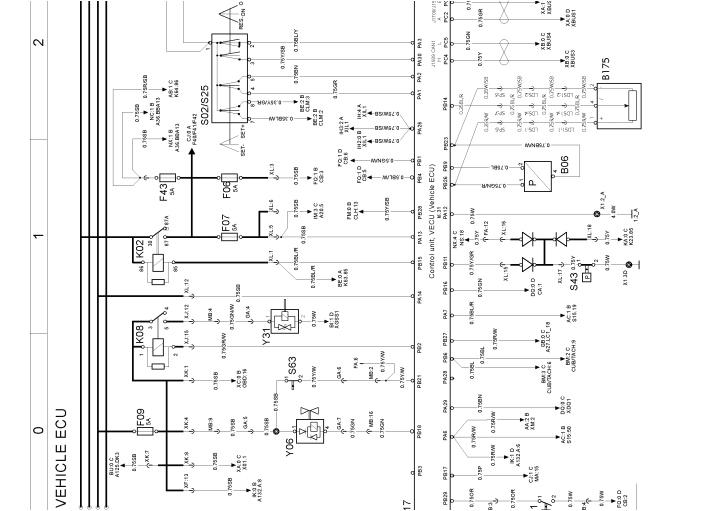 wiring diagram volvo fh wiring diagram rows volvo fm 400 wiring diagram
