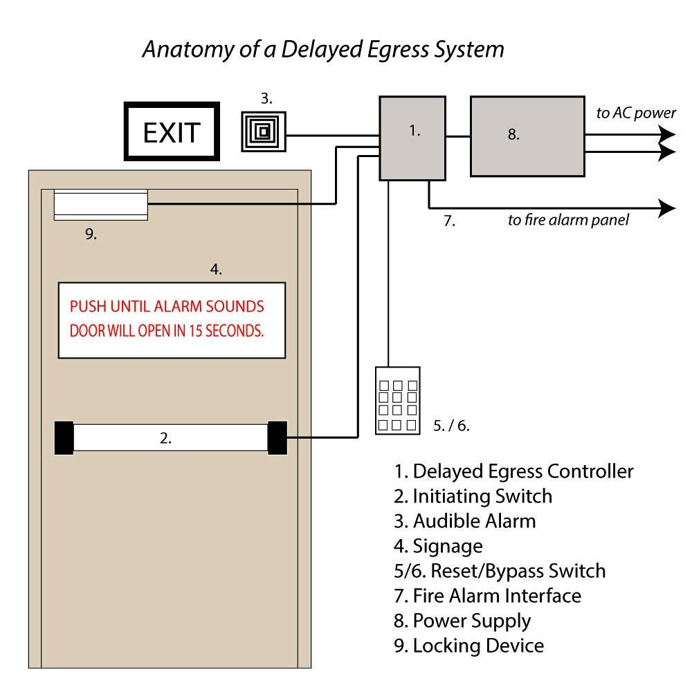 Von Duprin Chexit Wiring Diagram Von Duprin Wiring Diagrams Wiring Diagram