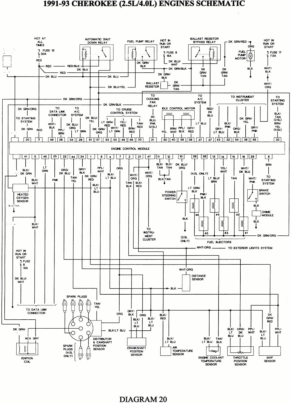 93 jeep grand cherokee wiring diagram wiring diagram dataradio wiring diagram for 93 jeep grand cherokee