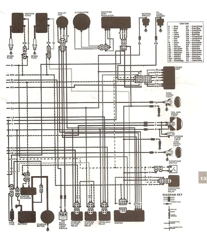 1996 yamaha virago 750 wiring diagramvafaeigroup.com