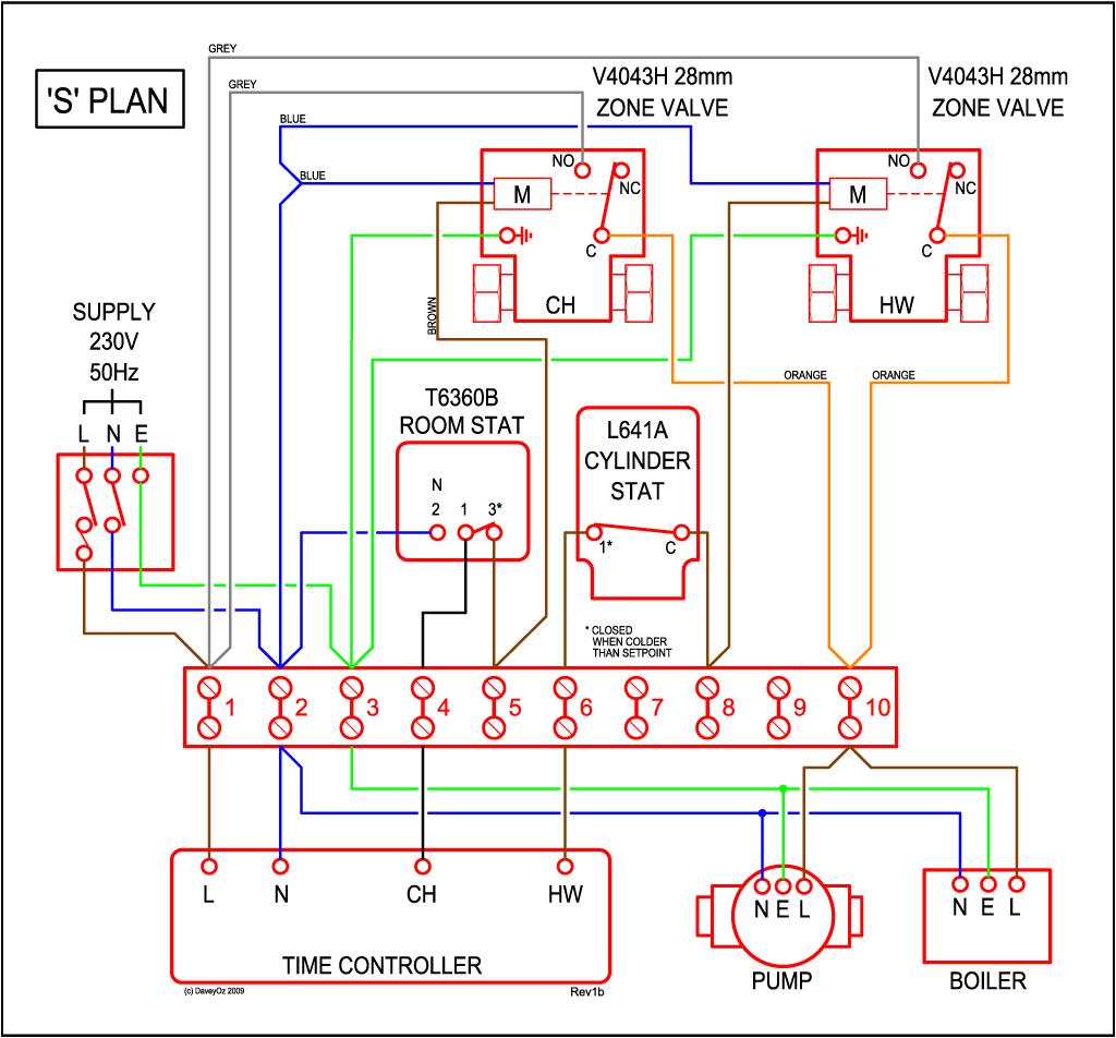 s plan wiring gif