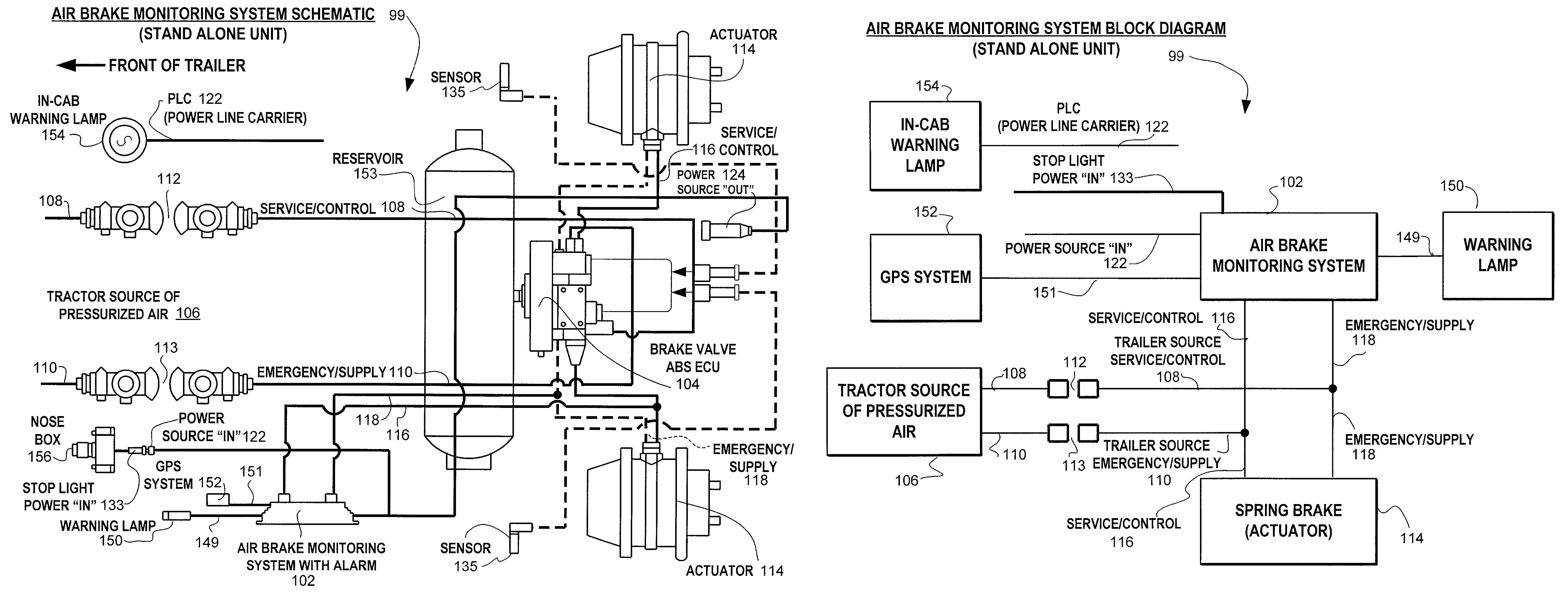meritor abs wiring diagram wiring diagram blog wabco abs trailer wiring diagram