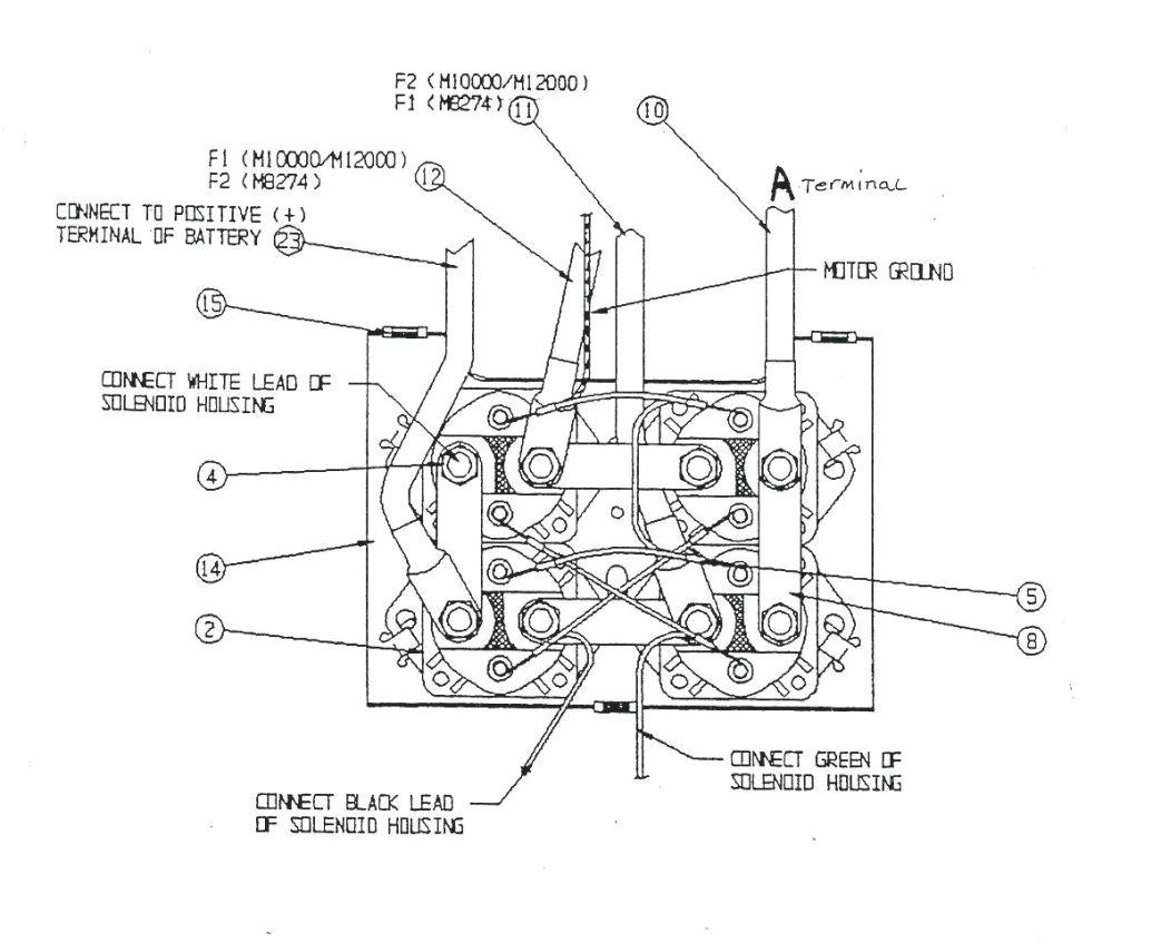 warn winch m15000 wiring diagram best of warn xd9000 wiring diagram plete wiring diagrams e280a2 jpg